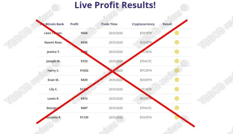 These trading results are fake