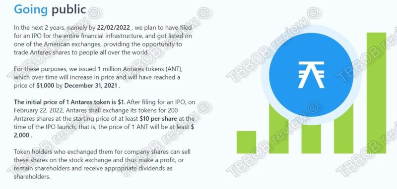 Antares ANT coin