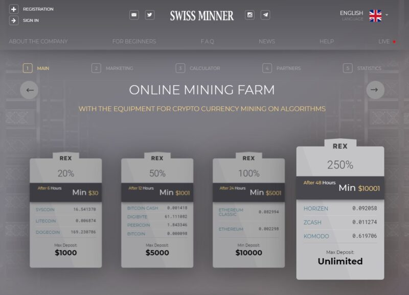 Swiss Miner review
